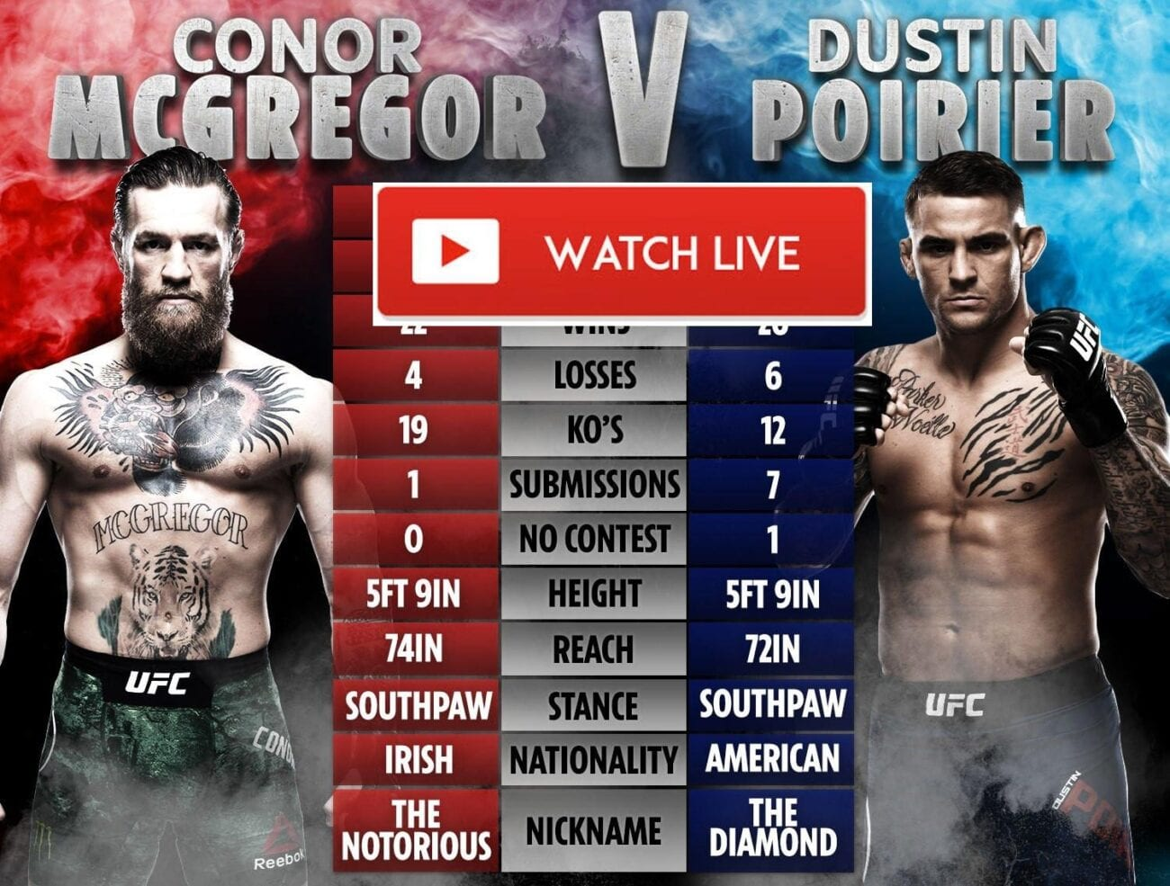 Conor McGregor vs. Dustin Poirier is taking place at UFC 257 on Saturday. Check out the best ways to stream this epic fight in the octagon.